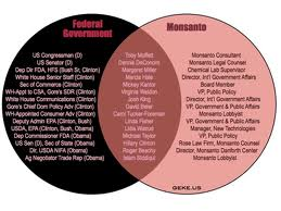 Monsanto influence